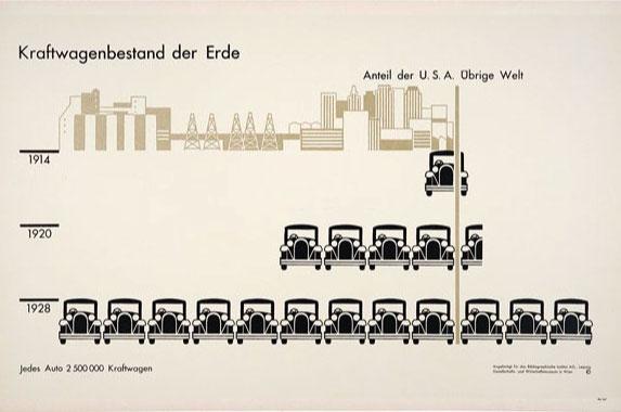 diagramma-figurato
